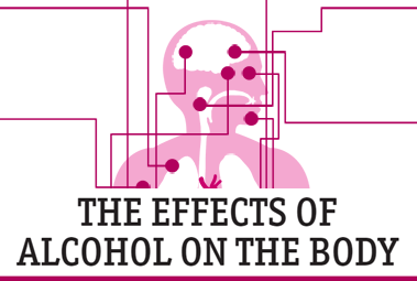 the effects of alcohol on learners By the end of this module, learners should be able to: a define low risk drinking, at-risk drinking this assists individuals to understand that the effects of alcohol are similar across beverage groups and puts their drinking into perspective 4.