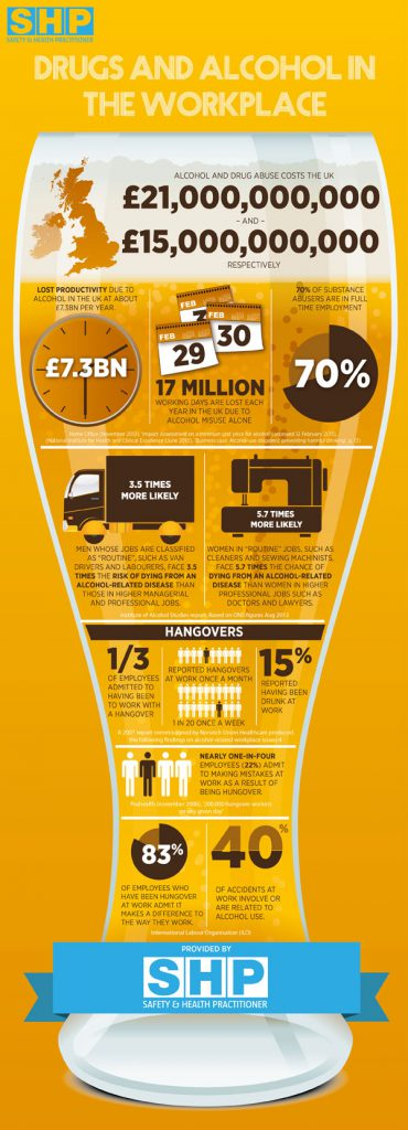 Alcohol in the workplace infographic