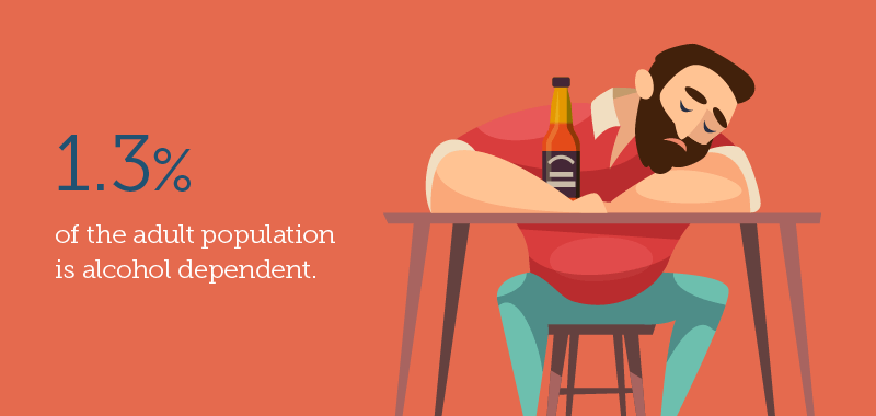 adult alcohol dependencies
