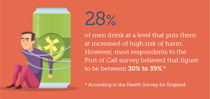 male drinking risk stats